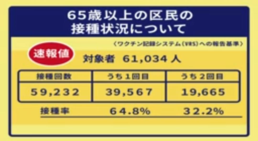 """""""墨田区長からのメッセージ(6月18日)"""" を YouTube で見る(転載)"""